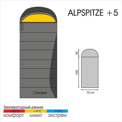 """Спальный мешок-одеяло Talberg """"Alpspitze"""", правосторонняя молния УТ-000055182"""