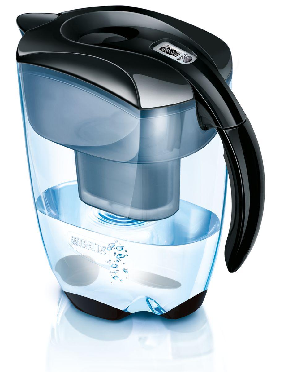 Фильтр-кувшин для воды Brita Elemaris XL, цвет: черный, 3,5 л1000823Фильтр-кувшин Brita Elemaris XL, выполненный из качественного пластика, станет необходимым помощником на вашей кухне. Вода, очищенная данным фильтром обладает рядом преимуществ: - улучшает вкус горячих и холодных напитков, - увеличивает срок службы бытовых приборов, препятствуя образованию накипи, - идеальна для приготовления вкусной и здоровой пищи, - придает более насыщенный вкус и аромат чаю и кофе. Технология картриджа Maxtra снижает содержание в воде таких веществ, как хлор, алюминий, тяжелые металлы (свинец и медь), некоторые пестициды и органические примеси. Также он отфильтровывает соли жесткости. Особенности данного фильтра: - только для Maxtra, - благодаря удобной функции (одним нажатием кнопки) заменить картридж очень просто, - автоматически закрывающаяся крышка в отверстии для заливки воды, - умный индикатор Brita Meter, который, благодаря функции трех параметров, способен...