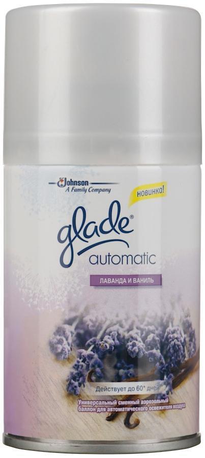 Освежитель воздуха Glade Automatik