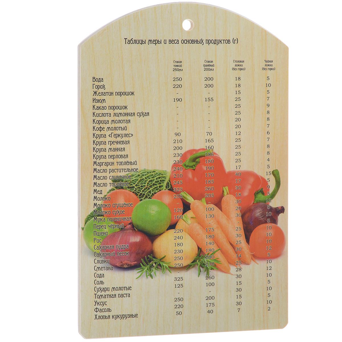Доска разделочная Marmiton Урожай, 29 х 18,5 см17039Разделочная доска Marmiton Урожай, изготовленная из березы, прекрасно подходит для разделки и измельчения всех видов продуктов. С лицевой стороны изделие декорировано изображением овощей и таблицей меры и веса продуктов. Доска имеет отверстие для подвешивания на крючок. Внимание! Используйте только обратную сторону доски! Перед первым использованием промойте теплой водой и вытрите насухо мягкой тканью. Не подходит для мытья в посудомоечной машине.