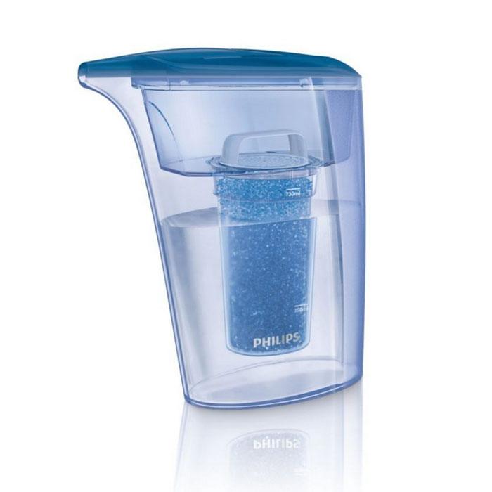 Philips GC024/10 фильтр с картриджем для очистки воды