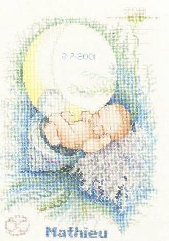 Набор для вышивания крестом Lanarte Четыре стихии: Вода, 23 см х 32 см164981Набор для вышивания крестом Lanarte Четыре стихии: Вода поможет создать ваш личный шедевр, красивый рисунок-вышивку, выполненный на канве в технике счетный крест. Схема создана на основе картины художницы Марии Ван Шерренбург. Работа, сделанная своими руками, создаст особый уют и атмосферу в доме и долгие годы будет радовать вас и ваших близких. В состав набора входит: - ткань: 100% лен, (рисунок не нанесен), - вышивальные нитки-мулине (100% хлопок), - черно-белая схема, - инструкция, - игла для вышивания.