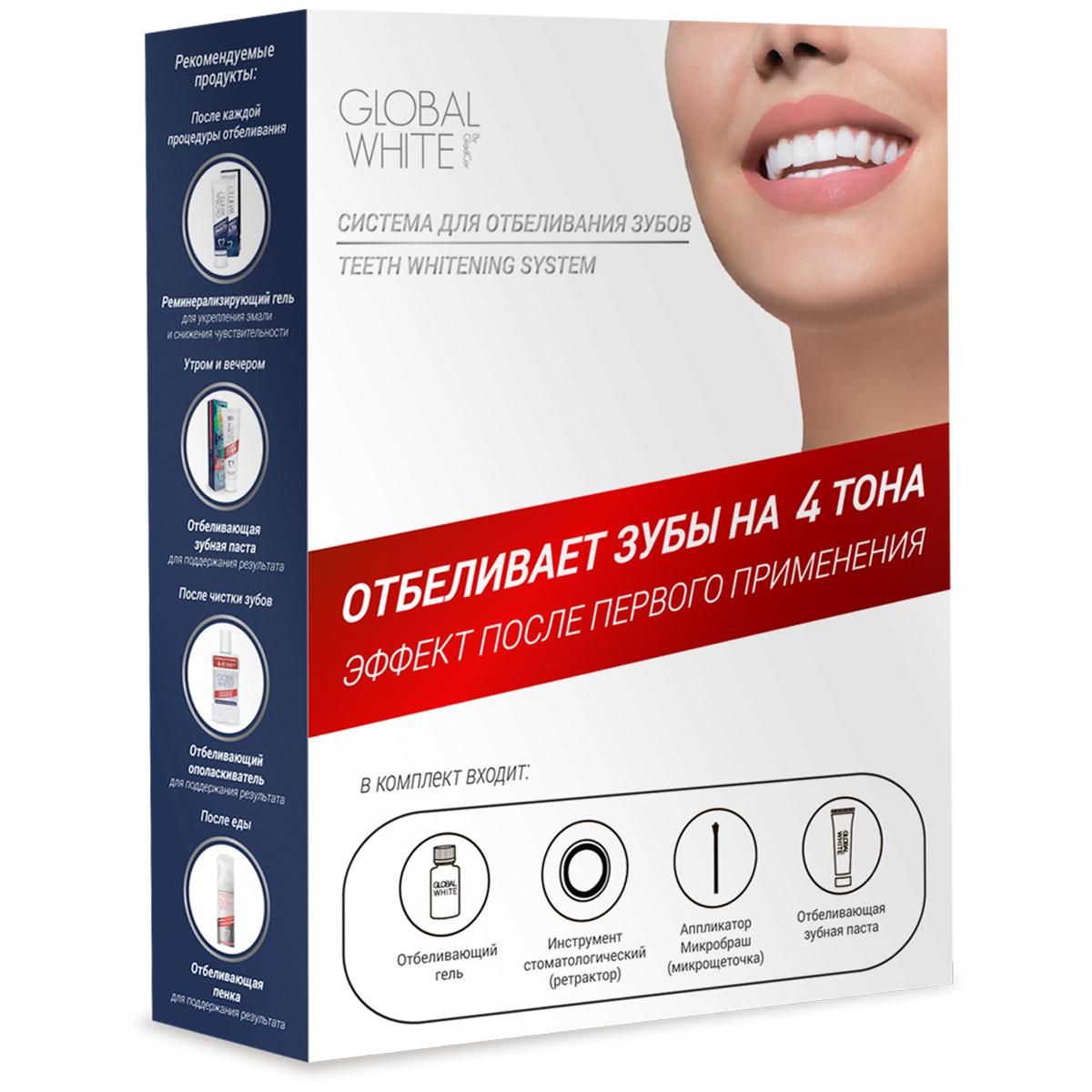 Global White Система для интенсивного отбеливания зубов (отбеливающий гель 15мл + отбеливающая зубная паста 30 мл)108Полноценный комплекс для отбеливания зубов в домашних условиях. Состав: отбеливающий гель во флаконе, ретрактор с микрощеточкой, отбеливающая зубная паста. Пероксид водорода 6%- расщепляет пигментные пятна внутри эмали. Нитрат калия – снижает чувствительность.