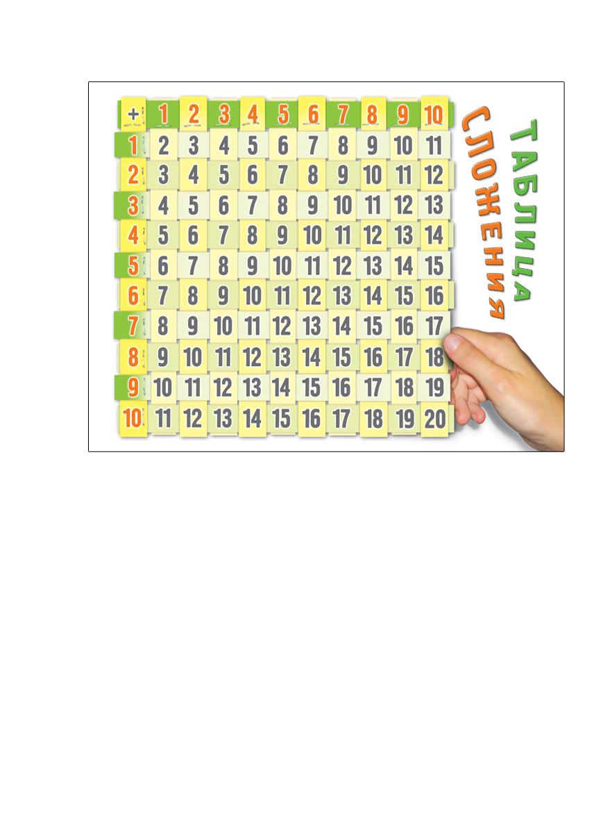 Шпаргалки для мамы Обучающая игра Таблица сложения на магнитах 5-7 лет821Механическое заучивание формул обычно вызывает затруднения у ребенка. Как научить ребенка сложению? Виниловый магнит на холодильник заметно облегчает этот процесс. Купите магнит на холодильник «Таблица сложения 5-7 лет», и Вы получите лист формата А4 с примерами на сложение в оригинальном оформлении. Делаем обучение радостным!