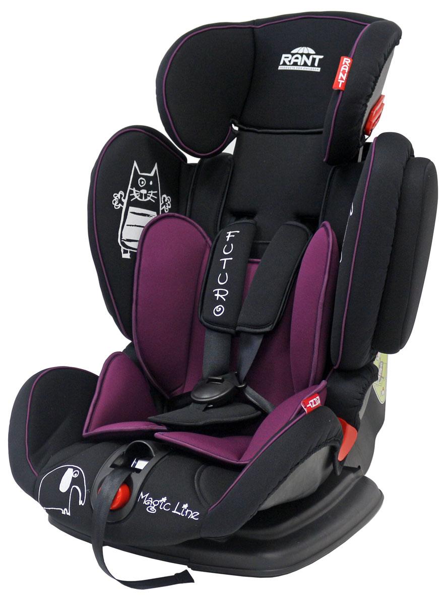 Rant Автокресло Futuro цвет фиолетовый от 9 до 36 кг