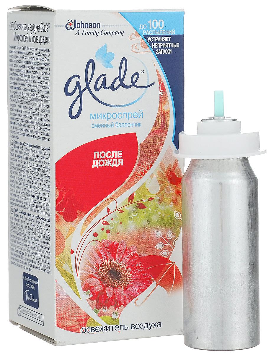 Освежитель воздуха Glade