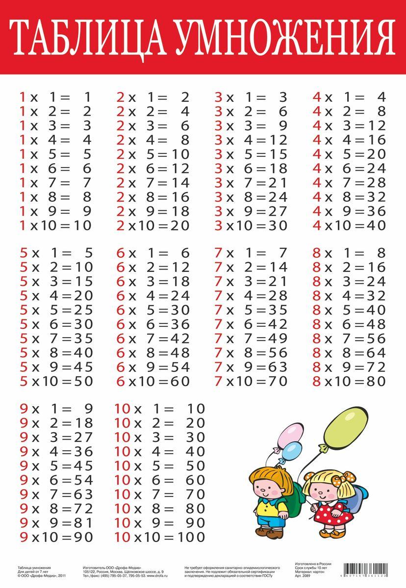Дрофа-Медиа Обучающий плакат Таблица умножения2089Обучающий плакат Дрофа-Медиа Таблица умножения - это наглядное пособие для ознакомления и закрепления знаний по разным темам для вашего ребенка. На плакате изображена таблица умножения. Ярко-иллюстрированный плакат поможет вашему малышу выучить всю таблицу умножения. Такой плакат позволяет проводить обучение в игровой форме, делать его увлекательным и интересным.