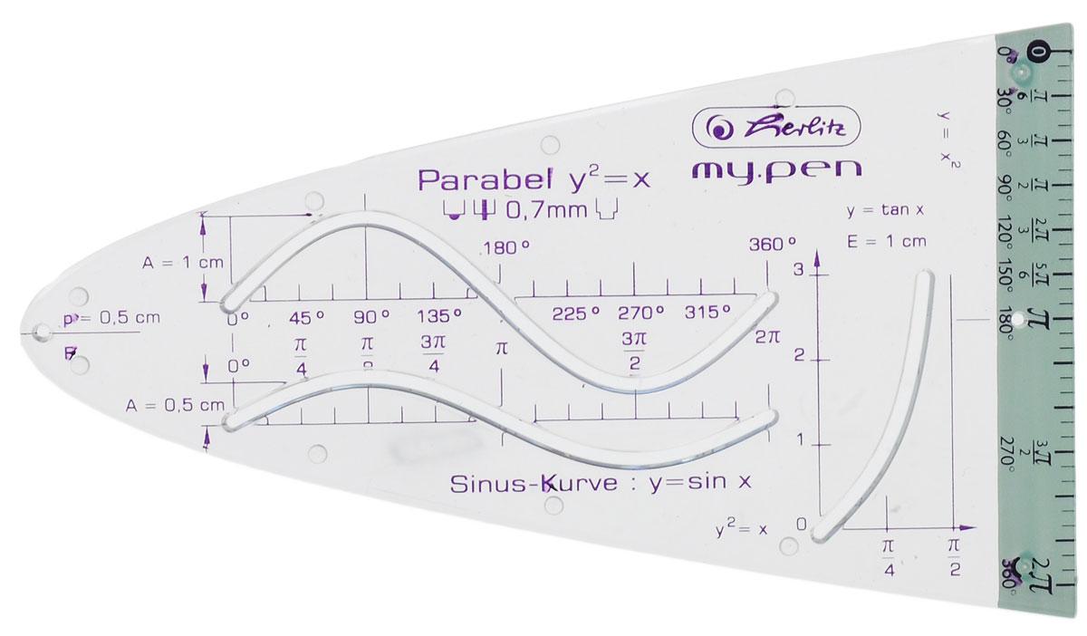Herlitz Линейка для построения графиков My Pen цвет бирюзовый 11368214_голубой
