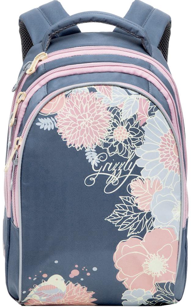 Grizzly Рюкзак детский цвет серо-голубойRG-657-2/2Детский рюкзак Grizzly - это красивый и удобный рюкзак, который подойдет всем, кто хочет разнообразить свои школьные будни. Рюкзак выполнен из плотного материала и оформлен оригинальным цветочным принтом. Рюкзак имеет три основных отделения, закрывающиеся на застежки-молнии с двумя бегунками. Бегунки дополнены удобными металлическими держателями с логотипом Grizzly. Самое большое отделение имеет небольшой карман на застежке-молнии. Второе отделение не имеет карманов. В третьем отделении находятся четыре открытых кармашка. Рюкзак оснащен удобной текстильной ручкой для переноски в руке и светоотражающими элементами. Конструкция спинки дополнена эргономичными подушечками, противоскользящей сеточкой и системой вентиляции для предотвращения запотевания спины ребенка. Мягкие анатомические лямки скругленной формы позволяют легко и быстро отрегулировать рюкзак в соответствии с ростом. Многофункциональный школьный рюкзак станет незаменимым спутником...