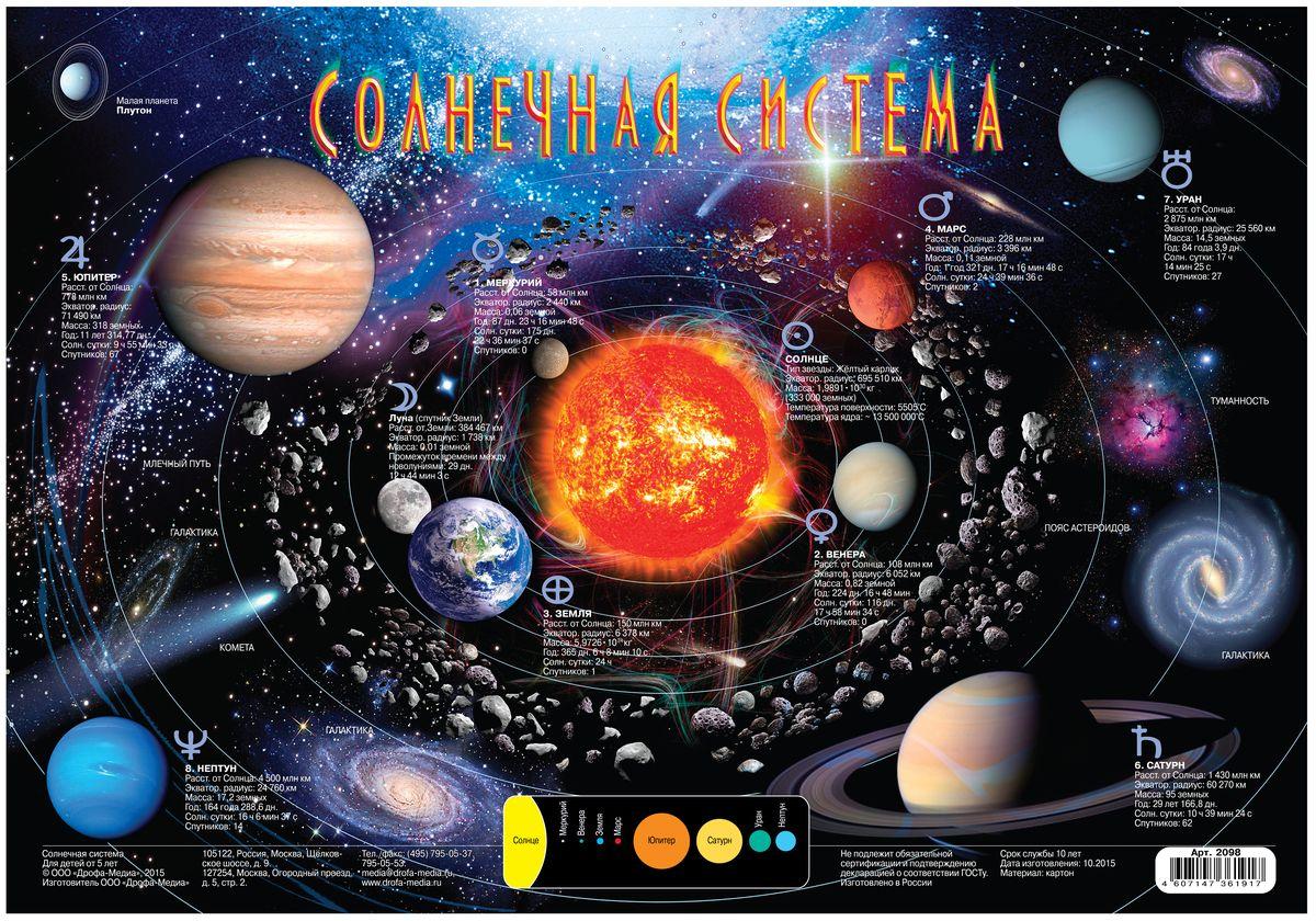 Дрофа-Медиа Обучающий плакат Солнечная система2098Обучающий плакат Дрофа-Медиа Солнечная система поможет ребенку узнать о том, как устроен космос. На достаточно большом плакате ярко и понятно изображено солнце и планеты вокруг него. Также вокруг каждого небесного тела имеется немного информации о каждом из них, которую полезно знать. Такой плакат будет очень полезен ребенку, который интересуется устройством Солнечной Системы.