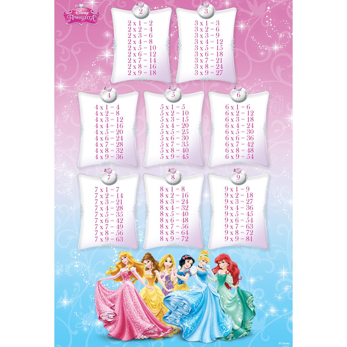 Decoretto Наклейка Таблица умножения Принцессы