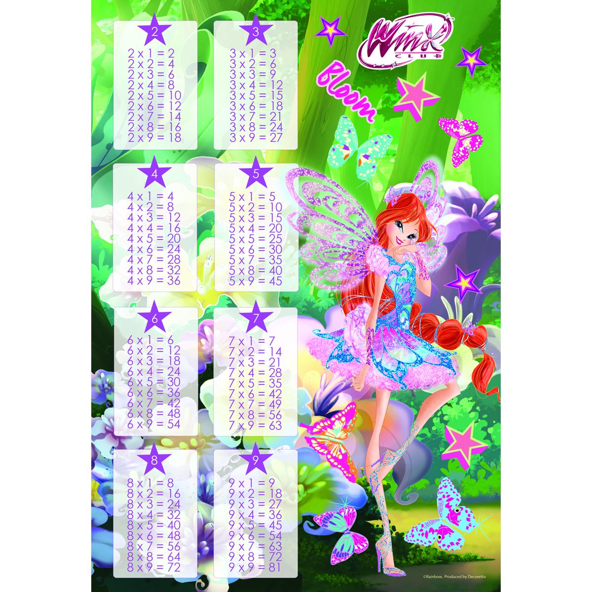 Decoretto Наклейка Таблица умножения Winx