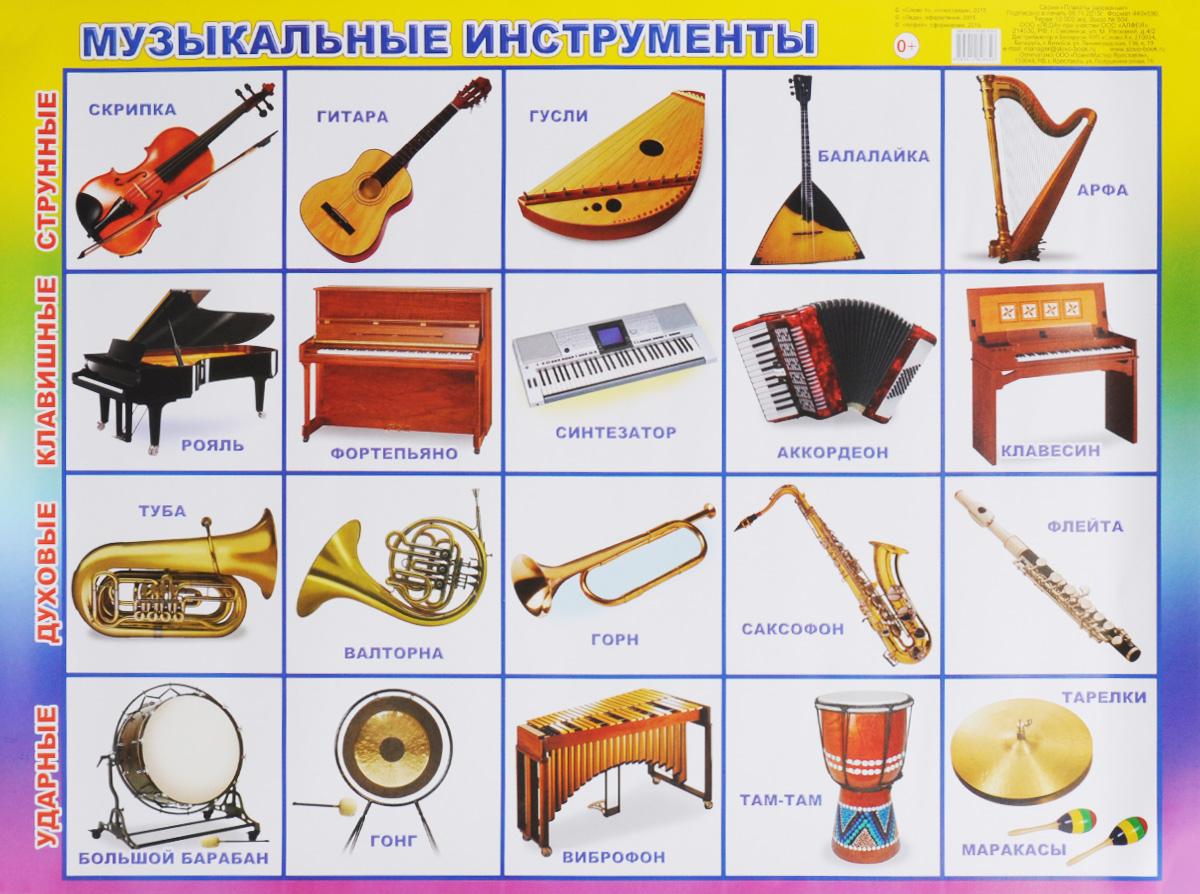 Алфея Обучающий плакат Музыкальные инструменты