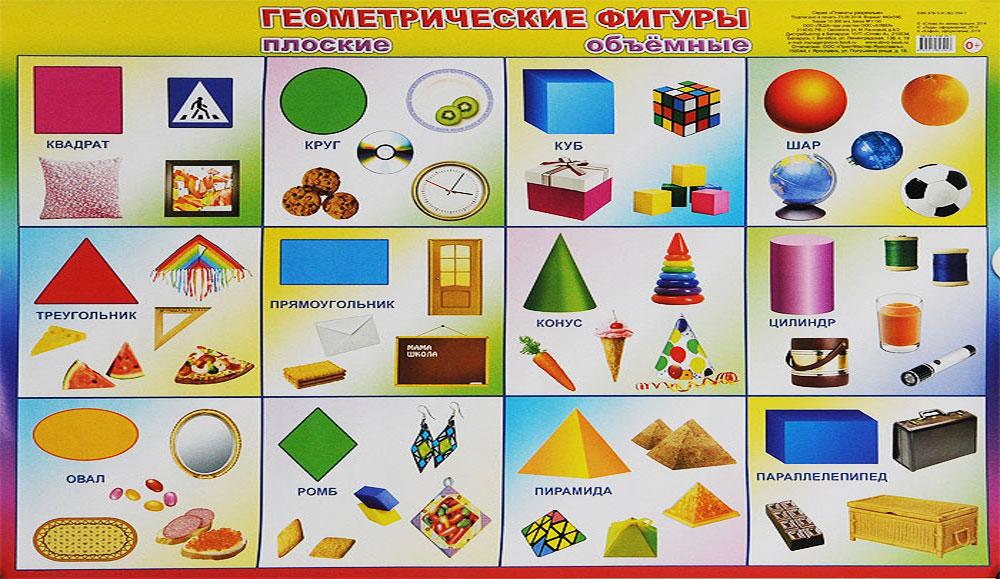 Алфея Обучающий плакат Геометрические фигуры978-5-91282-394-7Обучающий плакат Алфея Геометрические фигуры наглядно демонстрирует плоские и объемные фигуры. Размер плаката - 440 мм х 590 мм.