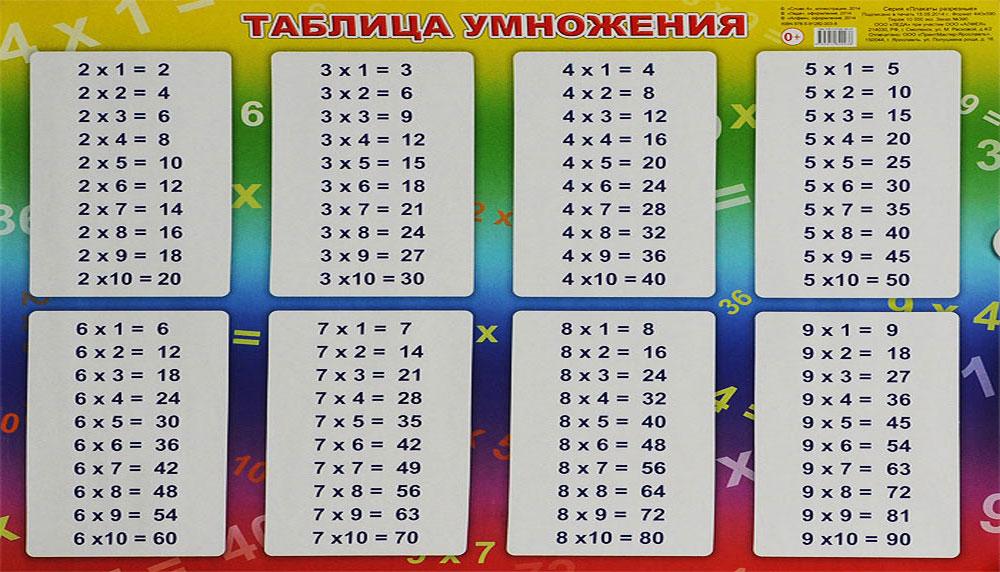 Алфея Обучающий плакат Таблица умножения 440 х 590 мм