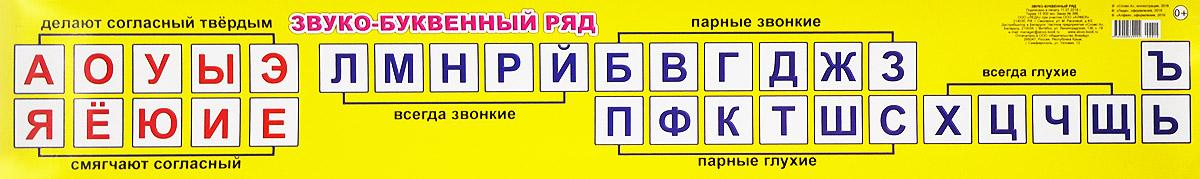 Алфея Обучающий плакат Звуко-буквенный ряд