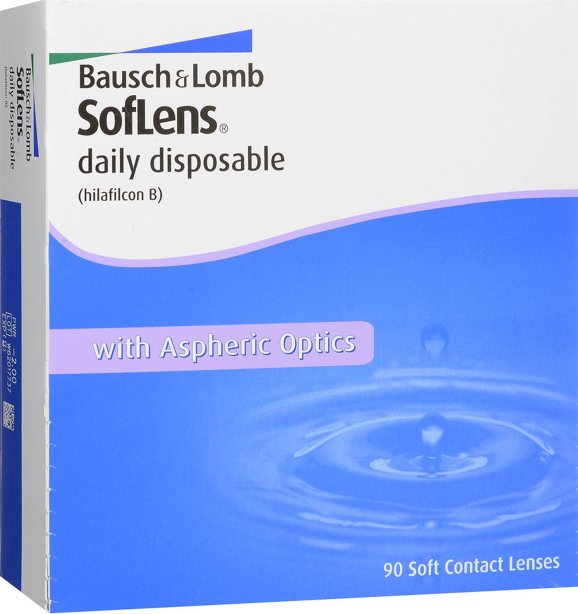 Bausch + Lomb контактные линзы Soflens Daily Disposable (90шт / 8.6 / -2.00)
