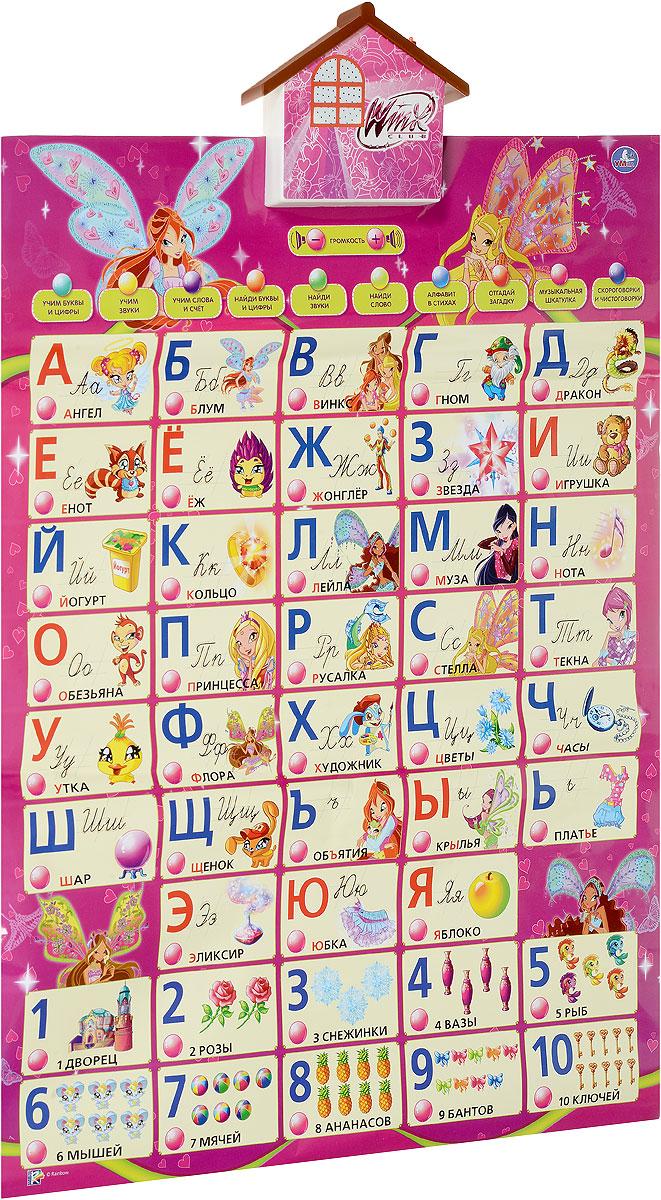 Умка Обучающий плакат Первая азбука Winx ClubIP6256Обучающий плакат Умка Первая азбука Winx Club - это уникальный детский обучающий комплекс, который состоит из десяти обучающих программ, благодаря чему ребенок сможет выучить цифры, буквы, изучить счет и освоить новые слова. В плакат встроены стихотворения и загадки про цифры и алфавит (43 загадки и 43 стихотворения). Благодаря азбуке можно послушать музыку из мультфильмов, 9 чистоговорок и 3 скороговорки. Звуковые эффекты озвучены профессиональными артистами, поэтому вы можете быть уверены, что ребенок сможет правильно запомнить произношение. Громкость можно отрегулировать. Для обучения достаточно положить плакат на ровную горизонтальную поверхность или же повесить на стене. Плакат выполнен из влагозащитного материала, которому не страшна никакая влага, даже если ребенок на него что-то прольет. Плакат украшен изображениями фей Винкс. Рекомендуется докупить 3 батарейки напряжением 1,5V типа ААА (товар комплектуется демонстрационными).