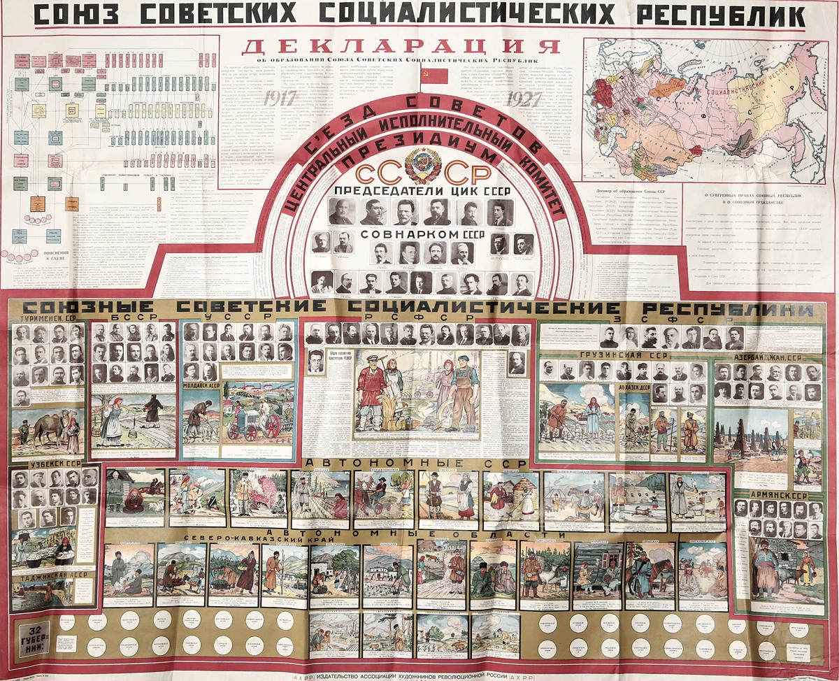 Плакат Союз Советских Социалистических Республик. Госиздат, СССР, 1927 год