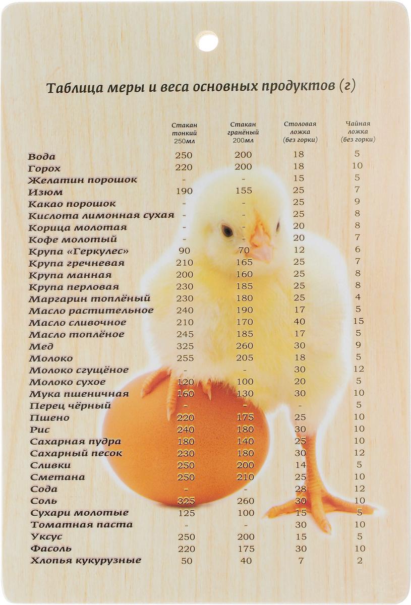 Доска разделочная Marmiton Цыпленок, 29 х 18,5 см17087Разделочная доска Marmiton Цыпленок, изготовленная из березы, прекрасно подходит для разделки и измельчения всех видов продуктов. С лицевой стороны изделие декорировано изображением цыпленка и таблицей меры и веса основных продуктов. Доска имеет отверстие для подвешивания на крючок. Внимание! Используйте только обратную сторону доски! Перед первым использованием промойте теплой водой и вытрите насухо мягкой тканью. Не подходит для мытья в посудомоечной машине. Размер доски: 29 х 18,5 х 0,8 см.