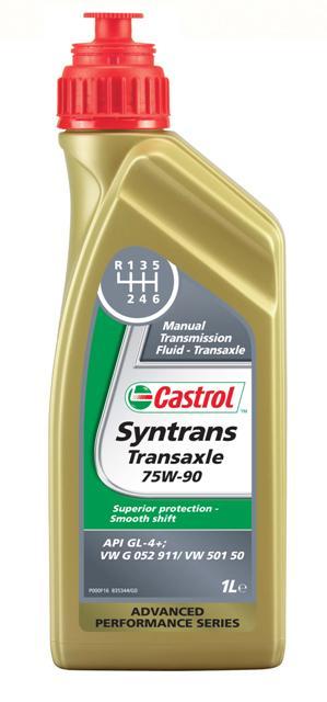 цены  Трансмиссионое масло для механических кпп Castrol Syntrans Transaxle 75W-90,1 л
