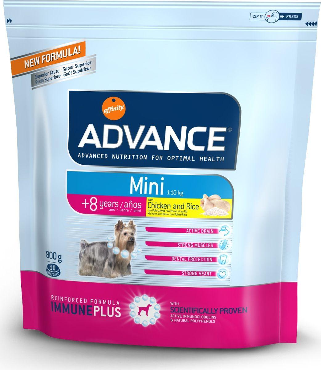 Корму сухой Advance для собак малых пород старше 8 лет Mini Senior, 0,8 кг. 54711913051Advance – высококачественный корм супер-премиум класса Испанской компании Affinity Petcare, которая занимает лидирующие места на Европейском и мировом рынках. Корм разработан с учетом всех особенностей развития и жизнедеятельности собак и кошек. В линейке кормов Advance любой хозяин может подобрать необходимое питание в соответствии с возрастом и уникальными особенностями своего животного, а также в случае назначения специалистами ветеринарной диеты. Курица (16%), мука из маиса, дегидрированное мясо курицы, пшеница, рис (10%), мука из пшеницы, маис, гидролизированный белок животного происхождения, животный жир, свекольный жом, кукурузые отруби, яичный порошок, дрожжи, рыбий жир, хлористый калий, плазменный протеин, карбонат кальция, пирофосфорнокислый натрий, глюкозамин, хондроитин сульфат, природные полифенолы. Affinity Petcare имеет собственную лабораторию, а также сотрудничает со множеством международных исследовательских центров, благодаря чему специалисты постоянно совершенствуют...