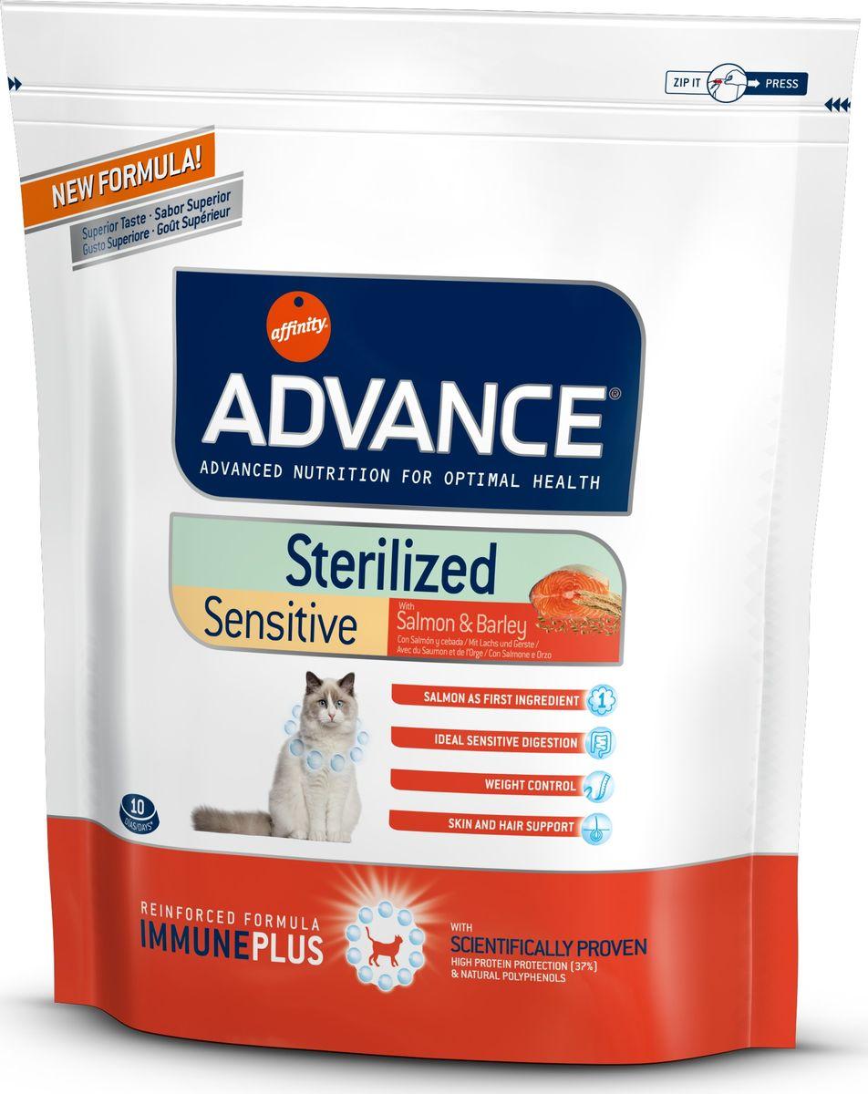 Корму сухой Advance для стерилизованных кошек с лососем Sterilized Sensitive Salmon, 0,4 кг. 92222420728Advance – высококачественный корм супер-премиум класса Испанской компании Affinity Petcare, которая занимает лидирующие места на Европейском и мировом рынках. Корм разработан с учетом всех особенностей развития и жизнедеятельности собак и кошек. В линейке кормов Advance любой хозяин может подобрать необходимое питание в соответствии с возрастом и уникальными особенностями своего животного, а также в случае назначения специалистами ветеринарной диеты. Affinity Petcare имеет собственную лабораторию, а также сотрудничает со множеством международных исследовательских центров, благодаря чему специалисты постоянно совершенствуют рецептуру и полезные свойства своих кормов. Лосось (18%), маисовый протеин, маис, дегидрированный белок лосося, пшеничный протеин, ячмень (8%), гидролизированный белок животного происхождения, растительные волокна, свекольный жом, животный жир, дрожжи, соль, хлористый калий, инулин, плазменный протеинs, природные полифенолы. В составе главным источником белка...