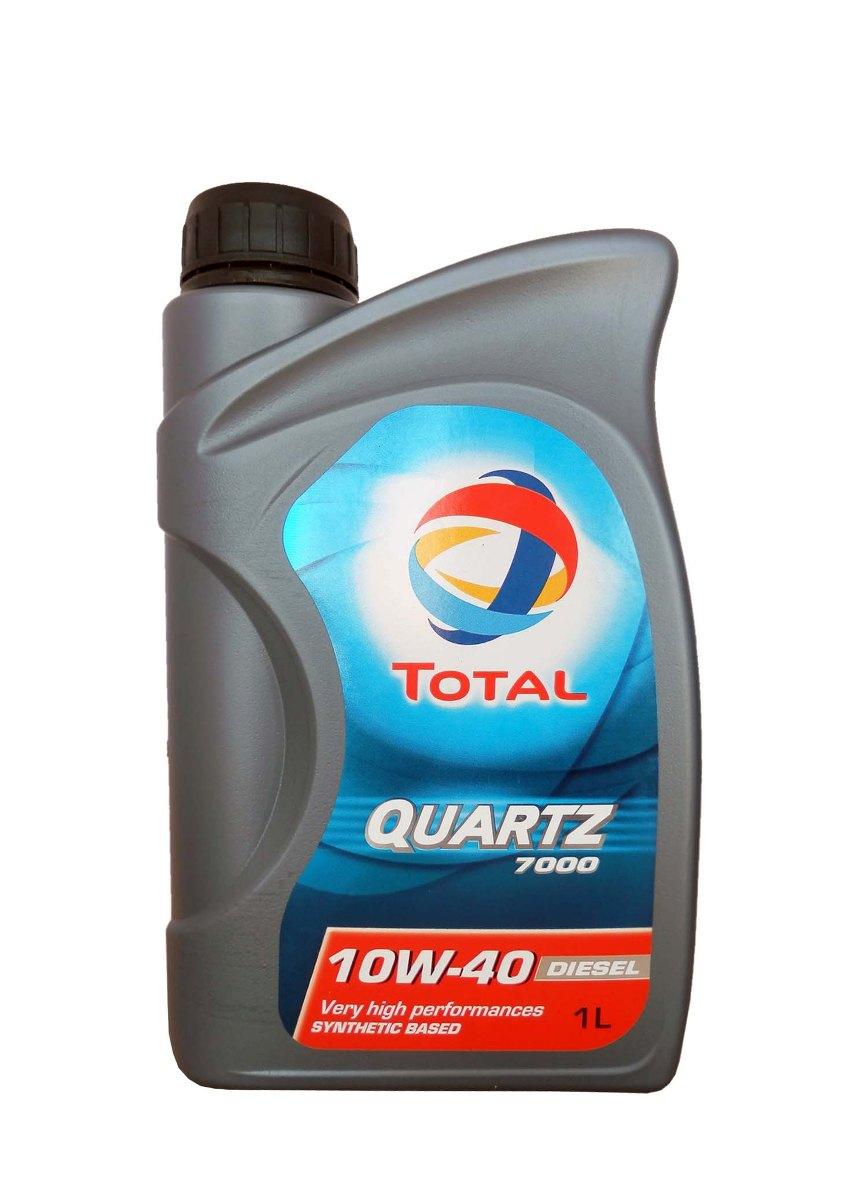 Моторное масло Total Quartz 7000 10W-40, 1 л166049TOTAL QUARTZ 7000 10W-40 – это моторное масло на основе синтетической технологии, разработанное с учетом наиболее строгих требований производителей как бензиновых, так и дизельных двигателей*. TOTAL QUARTZ 7000 10W-40 подходит для двигателей с турбонаддувом и мультиклапанными системами. Это моторное масло полностью адаптировано под автомобили, оснащенные катализаторами дожига выхлопных газов и использующие неэтилированный бензин или сжиженный газ в качестве топлива. Также подходит для дизельного и биодизельного топлива. МЕЖДУНАРОДНЫЕ КЛАССИФИКАЦИИ ? ACEA A3/B4 ? API SN/CF ОДОБРЕНИЯ ПРОИЗВОДИТЕЛЕЙ ? PSA PEUGEOT CITROEN B71 2294 & B71 2300 ? VOLKSWAGEN 501.01/505.00 ? MERCEDES-BENZ MB-Approval 229.1