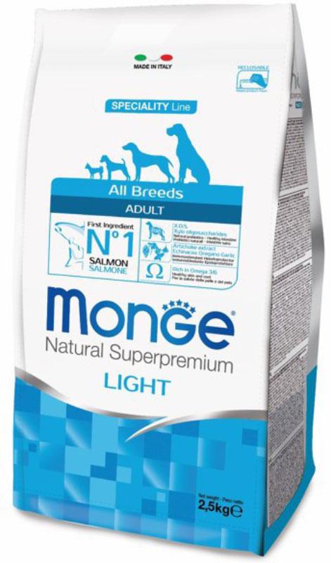 Корм сухой Monge Dog Speciality Light для собак всех пород, низкокалорийный, с лососем и рисом, 2,5 кг70011228Корм сухой Monge Dog Speciality Light - низкокалорийный полнорационный корм для взрослых собак всех пород с особыми потребностями. Разработан на основе лосося северного моря, богат омега-3 и омега-6 жирными кислотами, которые позволяют предупредить воспалительные процессы и сохранить здоровье кожи и шерсти вашего питомца. Лосось и рис гарантируют правильное усвоение белков и углеводов. Корм прекрасно подходит для собак с проблемами пищеварения и кожными заболеваниями. Данный продукт предназначен для собак с заболеваниями кожи, такими, как дерматит, перхоть, зуд, а также для собак со светлой шерстью. Глюкозамин, хондроитин и МСМ благотворно влияют на здоровье всего костного аппарата, помогают предотвратить возникновение болезней суставов. Анализ компонентов: сырой белок 24,00%, сырые масла и жиры 12,00%, сырая клетчатка 2,50%, сырая зола 6,00%, кальций 1,40%, фосфор 0,90%, омега-6 жирные кислоты 3,50%, омега-3 жирные кислоты 0,70%. Пищевые...