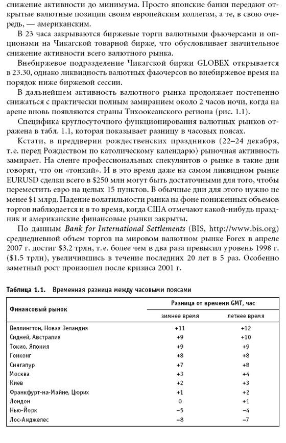Малая энциклопедия трейдера купить