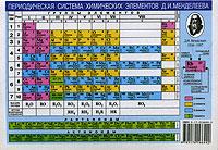 Наглядное пособие. Периодическая система химических элементов Д. И. Менделеева. Растворимость кислот, оснований и солей в воде (двустороннее)