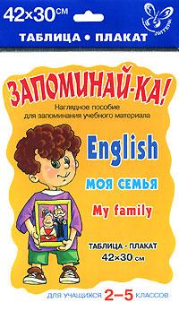 English. My Family / Моя семья. Для учащихся 2-5 классов