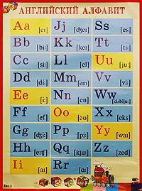 Английский алфавит с транскрипцией. Плакат
