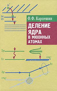 Деление ядра в мюонных атомах