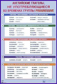 Английские глаголы, не употребляющиеся во временах группы Progressive. Плакат