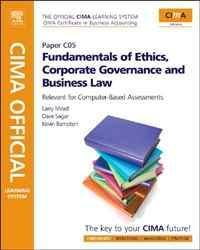 business law term paper ideas