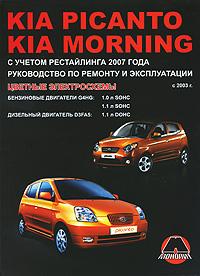 Kia Picanto / Morning � 2003 �., ���������� ���������: 1.0 / 1.1 �. ��������� ���������: 1.1 �. ����������� �� ������� � ������������. ������� ������������