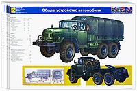 Устройство автомобиля ЗИЛ-131Н (комплект из 25 плакатов)