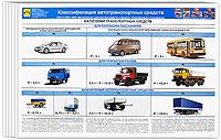 Требования к техническому состоянию автотранспортных средств (комплект из 17 плакатов) ( 978-5-88924-533-9 )