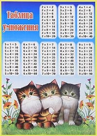 Таблица умножения. Котята