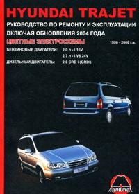 Hyundai Trajet. Руководство по ремонту и эксплуатации