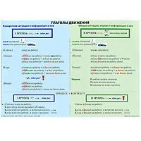 Глаголы движения. Таблица ( 978-5-86547-517-0 )