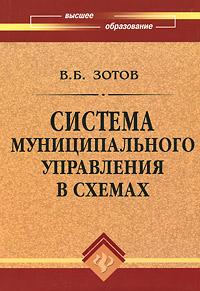 Система муниципального управления в схемах ( 978-5-222-18290-1 )