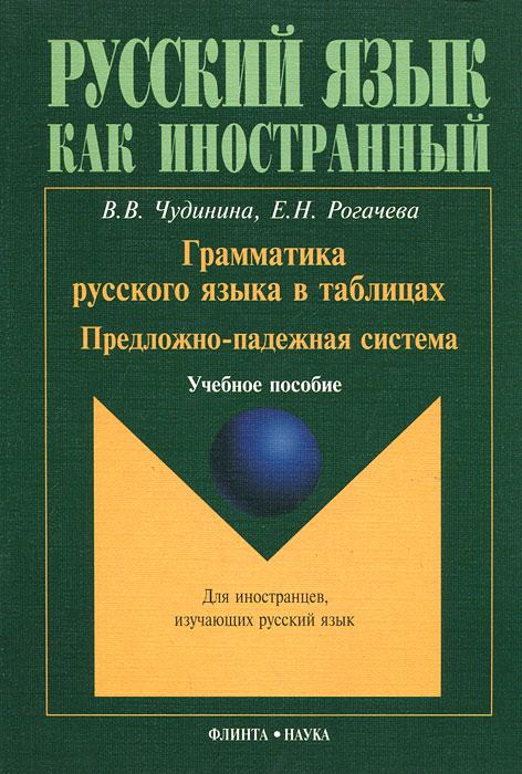 Грамматика русского языка в таблицах. Предложно-падежная система