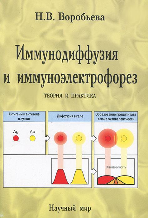 Иммунодиффузия и иммуноэлектрофорез. Теория и практика