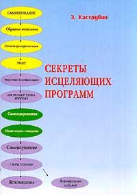 """Секреты исцеляющих программ: Руководство по оздоровлению и достижению """"менталитета успеха"""""""