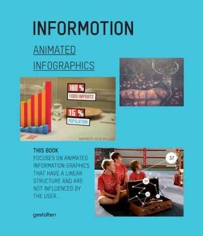 Informotion: Animated Infographics