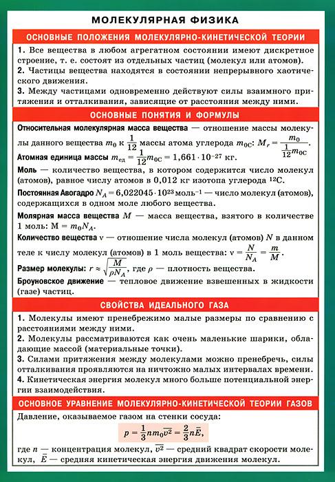 Молекулярная физика. Наглядно-раздаточное пособие ( 978-5-8112-4672-4 )