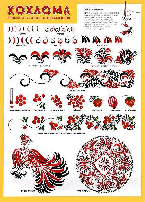 Хохлома. Примеры узоров и орнаментов. Плакат ( 978-5-4315-0191-3 )
