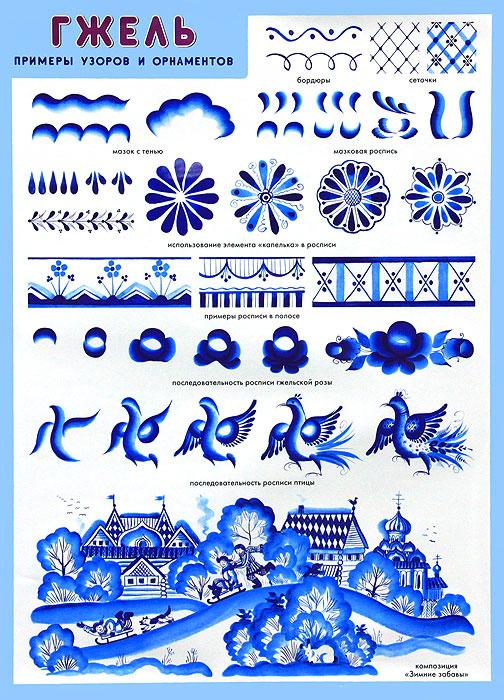 Гжель. Примеры узоров и орнаментов. Плакат ( 978-5-4315-0193-7 )